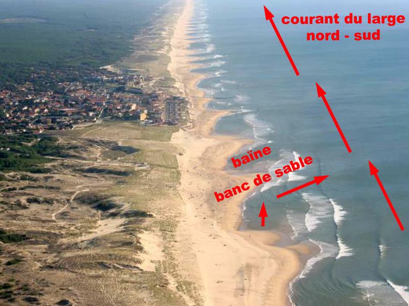 Surfer à marée haute ou basse